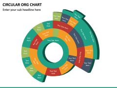 Circular ORG Chart PPT Slide 33