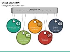 Value Creation PPT Slide 23