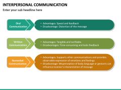 Interpersonal Communication PPT Slide 24