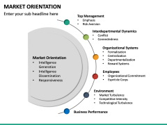Market Orientation PPT slide 19