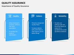 Quality Assurance PPT Slide 12