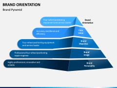 Brand Orientation PPT Slide 6