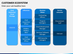 Customer Ecosystem PPT Slide 13