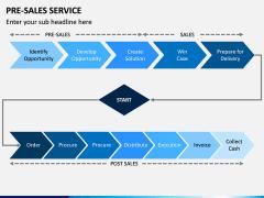 Pre Sales Service PPT Slide 9