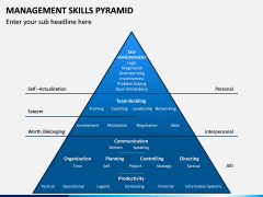 Management Skills Pyramid PPT Slide 9