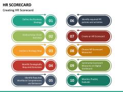 HR Scorecard PPT Slide 16
