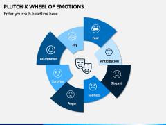 Plutchik Wheel of Emotions PPT Slide 6