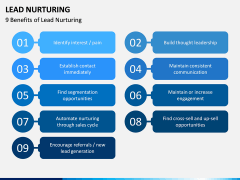 Lead Nurturing PPT Slide 17