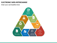 Electronic Data Interchange (EDI) PPT slide 17