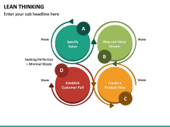 Lean Thinking PPT Slide 33