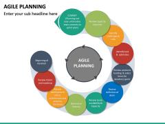 Agile Planning PPT Slide 15