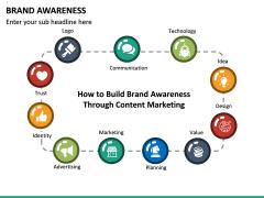 Brand Awareness PPT Slide 27