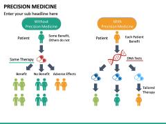 Precision Medicine PPT Slide 16