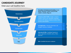Candidate Journey PPT Slide 12