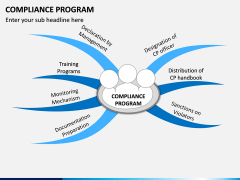 Compliance Program PPT Slide 4