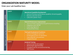Organization Maturity Model PPT Slide 15