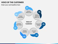 Voice of the Customer PPT Slide 9