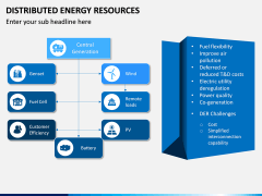 Distributed Energy Resources PPT Slide 13