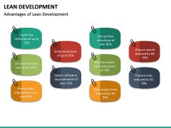 Lean Development PPT Slide 25