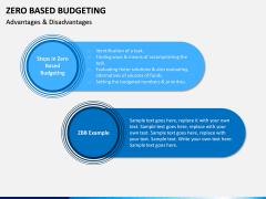 Zero Based Budgeting PPT Slide 8