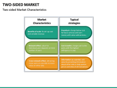 Two-Sided Market PPT Slide 20