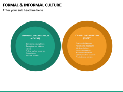 Formal and Informal Culture PPT Slide 17