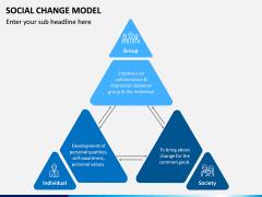 Social Change Model PPT Slide 6