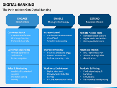 Digital Banking PPT Slide 12