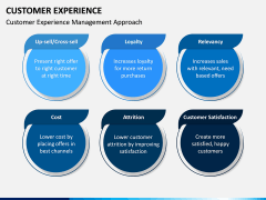 Customer Experience Management PPT Slide 8