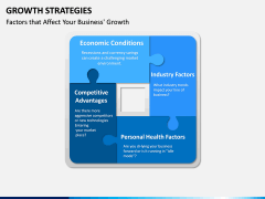 Growth Strategies PPT slide 15