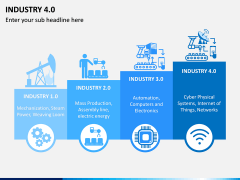 Industry 4.0 PPT Slide 2