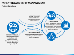 Patient Relationship Management PPT Slide 7