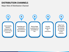Distribution Channels PPT slide 4