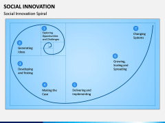 Social Innovation PPT Slide 5