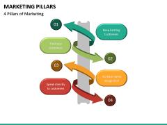 Marketing Pillars PPT Slide 30