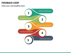 Feedback Loop PPT Slide 14