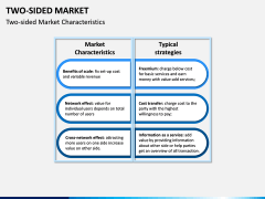 Two-Sided Market PPT Slide 8