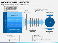 Organizational Framework PPT Slide 6