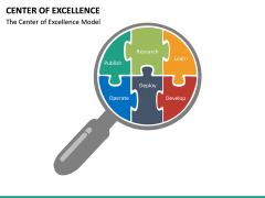 Center of Excellence PPT Slide 17