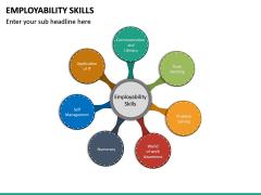 Employability Skills PPT Slide 21