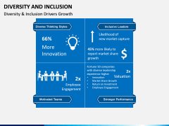 Diversity and Inclusion PPT Slide 4