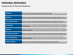Personal Resilience PPT Slide 9
