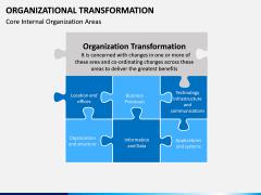 Organizational Transformation PPT Slide 5