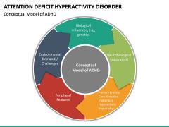 ADHD PPT Slide 19