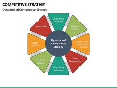 Competitive Strategy PPT Slide 12