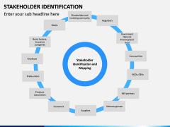 Stakeholder Identification PPT Slide 15