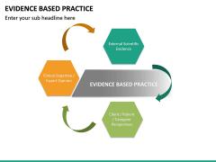 Evidence Based Practice PPT slide 30