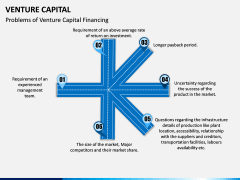 Venture Capital PPT Slide 13