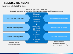IT Business Alignment PPT Slide 9