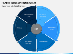 Health Information System PPT slide 6